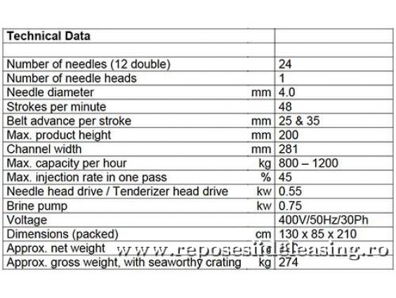 Injector de saramura DORIT PSM 12 - 24 -4.0